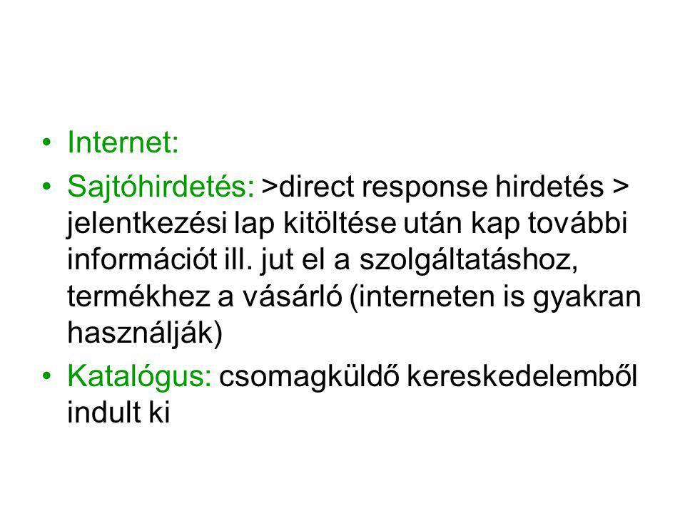 Internet: Sajtóhirdetés: >direct response hirdetés > jelentkezési lap kitöltése után kap további információt ill. jut el a szolgáltatáshoz, termékhez