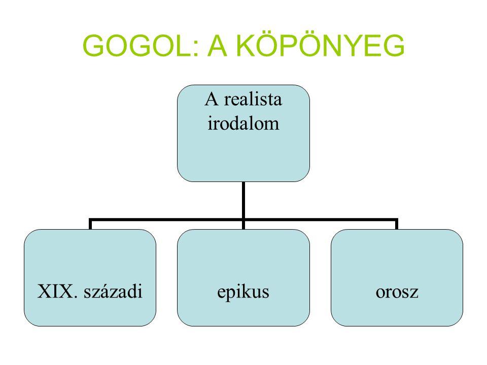 GOGOL: A KÖPÖNYEG A realista irodalom XIX. századiepikusorosz