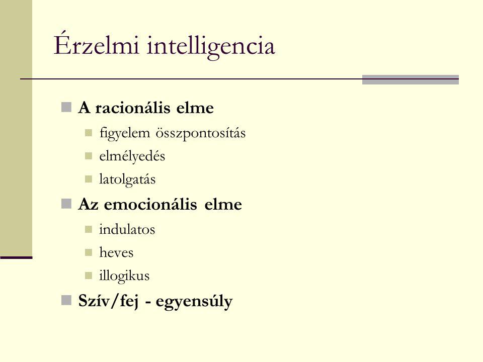 Érzelmi intelligencia A racionális elme figyelem összpontosítás elmélyedés latolgatás Az emocionális elme indulatos heves illogikus Szív/fej - egyensú