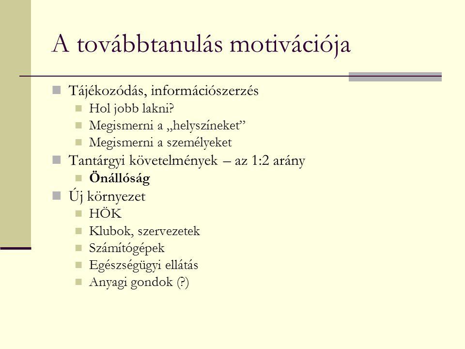 Vizsgázás Objektív vizsgák 1.Feladatlap áttekintése 2.