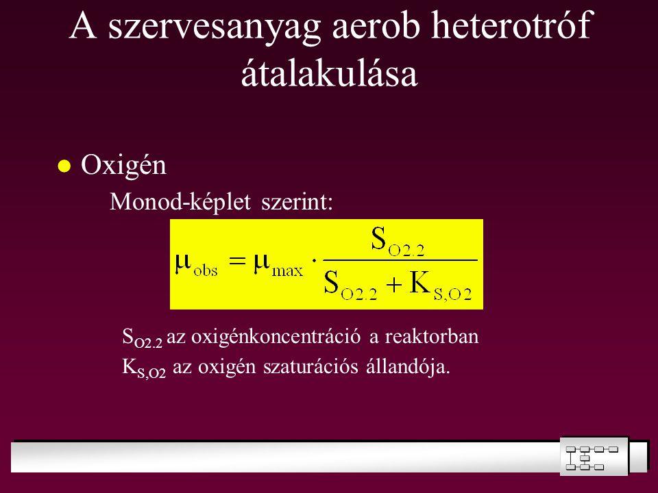 A szervesanyag aerob heterotróf átalakulása Oxigén Monod-képlet szerint: S O2.2 az oxigénkoncentráció a reaktorban K S,O2 az oxigén szaturációs álland