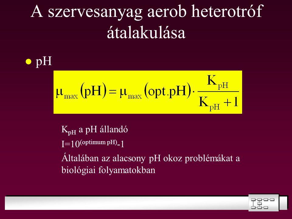A szervesanyag aerob heterotróf átalakulása pH K pH a pH állandó I=10 (optimum pH) -1 Általában az alacsony pH okoz problémákat a biológiai folyamatok