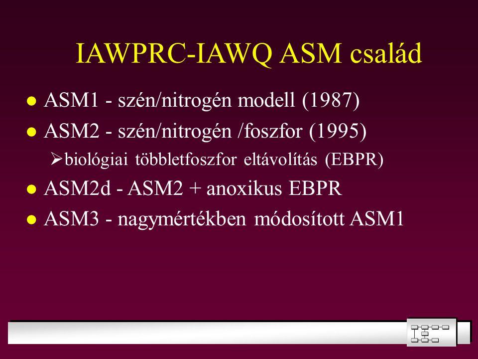 IAWPRC-IAWQ ASM család ASM1 - szén/nitrogén modell (1987) ASM2 - szén/nitrogén /foszfor (1995)  biológiai többletfoszfor eltávolítás (EBPR) ASM2d - A