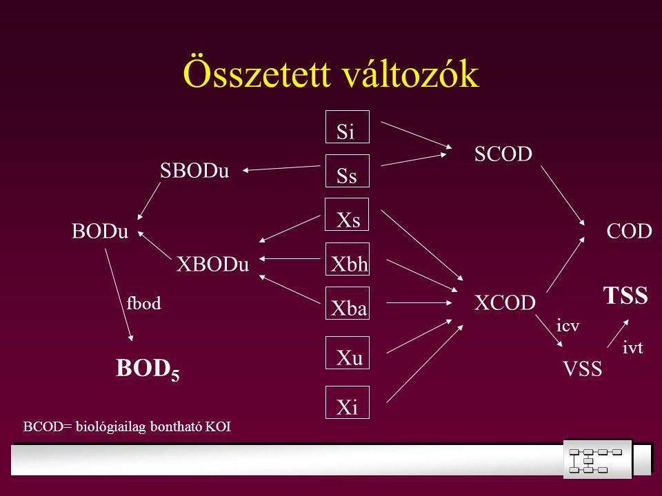 Összetett változók BCOD= biológiailag bontható KOI TSS SCOD Si Ss Xs Xbh Xba Xu Xi SBODu XBODu BODu fbod BOD 5 XCOD COD VSS icv ivt