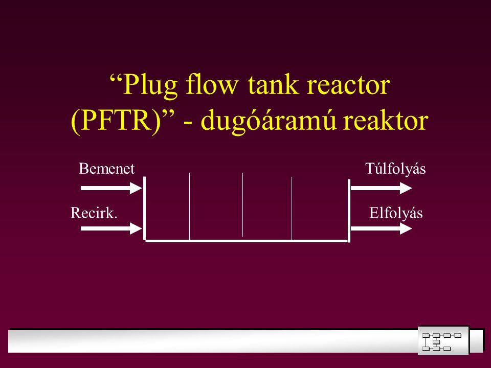 """""""Plug flow tank reactor (PFTR)"""" - dugóáramú reaktor Bemenet Recirk. Túlfolyás Elfolyás"""