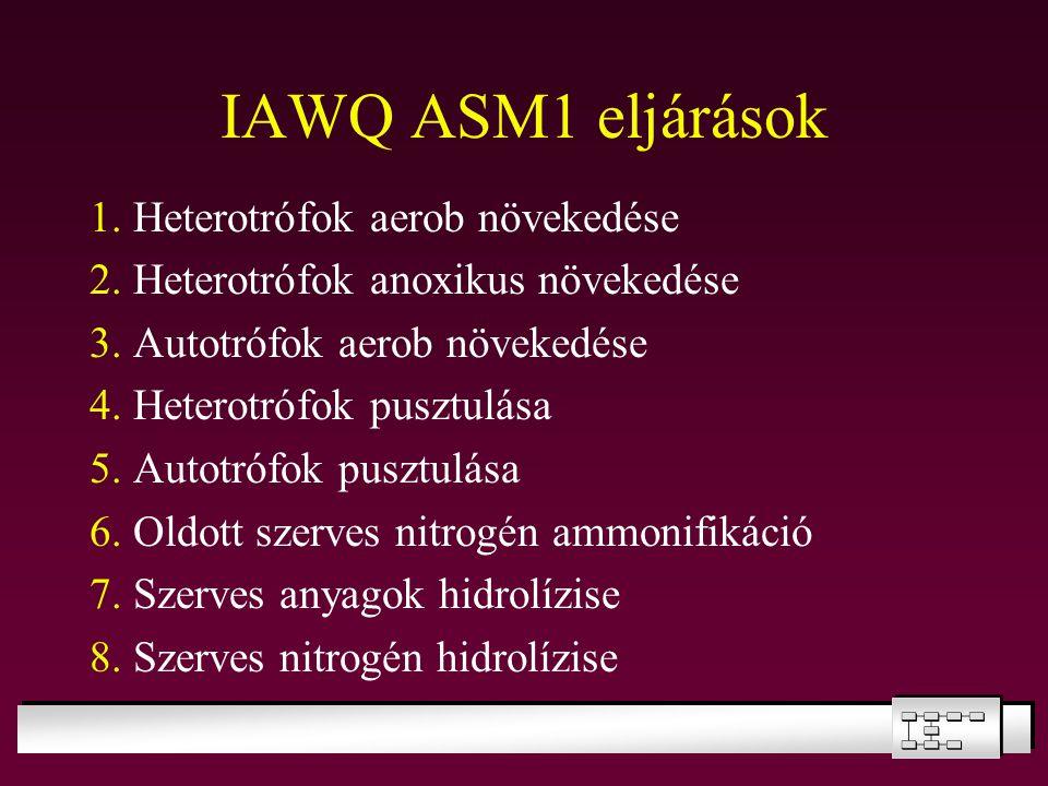 IAWQ ASM1 eljárások 1. Heterotrófok aerob növekedése 2. Heterotrófok anoxikus növekedése 3. Autotrófok aerob növekedése 4. Heterotrófok pusztulása 5.