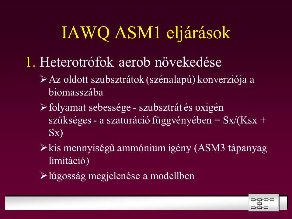 IAWQ ASM1 eljárások 1. Heterotrófok aerob növekedése  Az oldott szubsztrátok (szénalapú) konverziója a biomasszába  folyamat sebessége - szubsztrát
