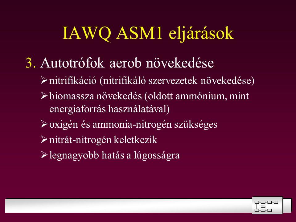 IAWQ ASM1 eljárások 3. Autotrófok aerob növekedése  nitrifikáció (nitrifikáló szervezetek növekedése)  biomassza növekedés (oldott ammónium, mint en
