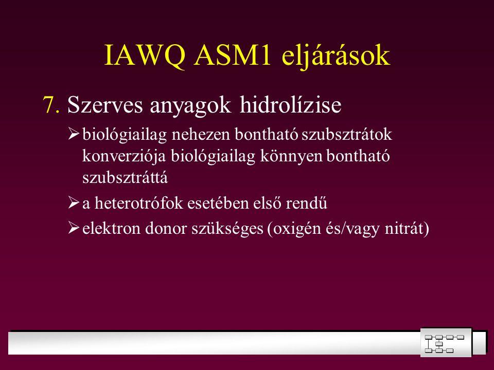 IAWQ ASM1 eljárások 7. Szerves anyagok hidrolízise  biológiailag nehezen bontható szubsztrátok konverziója biológiailag könnyen bontható szubsztráttá