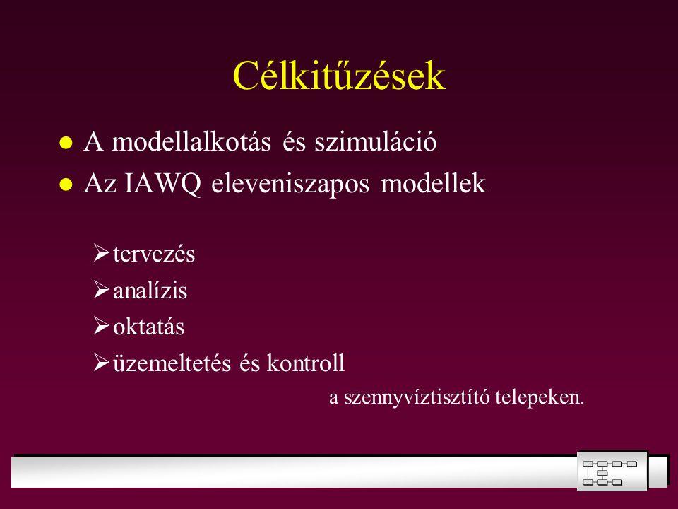 Célkitűzések A modellalkotás és szimuláció Az IAWQ eleveniszapos modellek  tervezés  analízis  oktatás  üzemeltetés és kontroll a szennyvíztisztít
