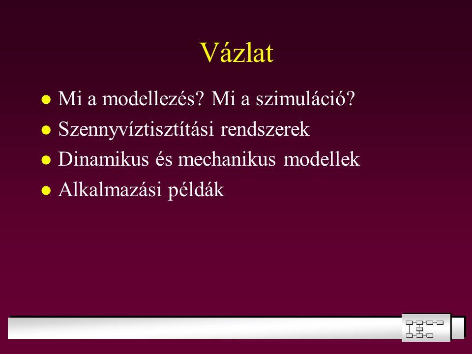 Vázlat Mi a modellezés? Mi a szimuláció? Szennyvíztisztítási rendszerek Dinamikus és mechanikus modellek Alkalmazási példák