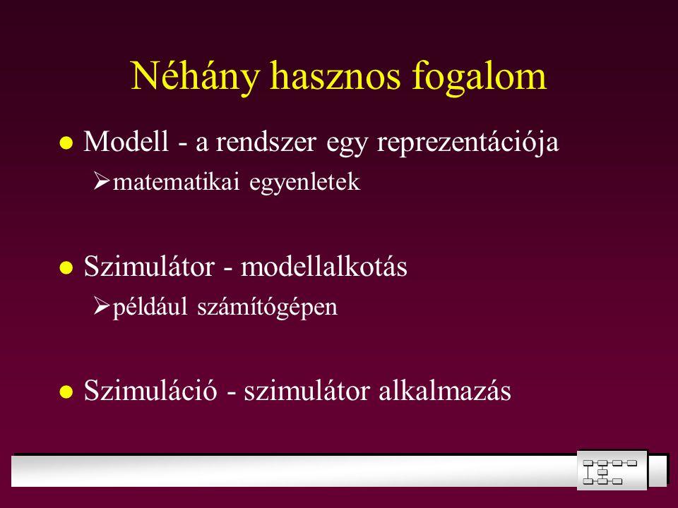 Néhány hasznos fogalom Modell - a rendszer egy reprezentációja  matematikai egyenletek Szimulátor - modellalkotás  például számítógépen Szimuláció -