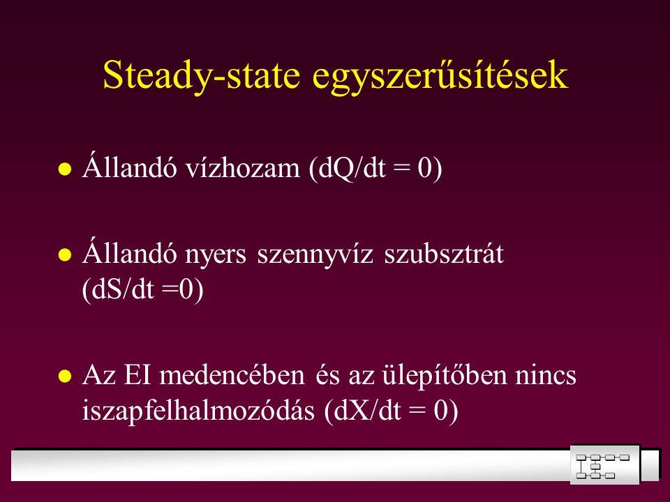 Steady-state egyszerűsítések Állandó vízhozam (dQ/dt = 0) Állandó nyers szennyvíz szubsztrát (dS/dt =0) Az EI medencében és az ülepítőben nincs iszapf
