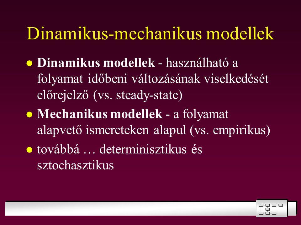 Dinamikus-mechanikus modellek Dinamikus modellek - használható a folyamat időbeni változásának viselkedését előrejelző (vs. steady-state) Mechanikus m