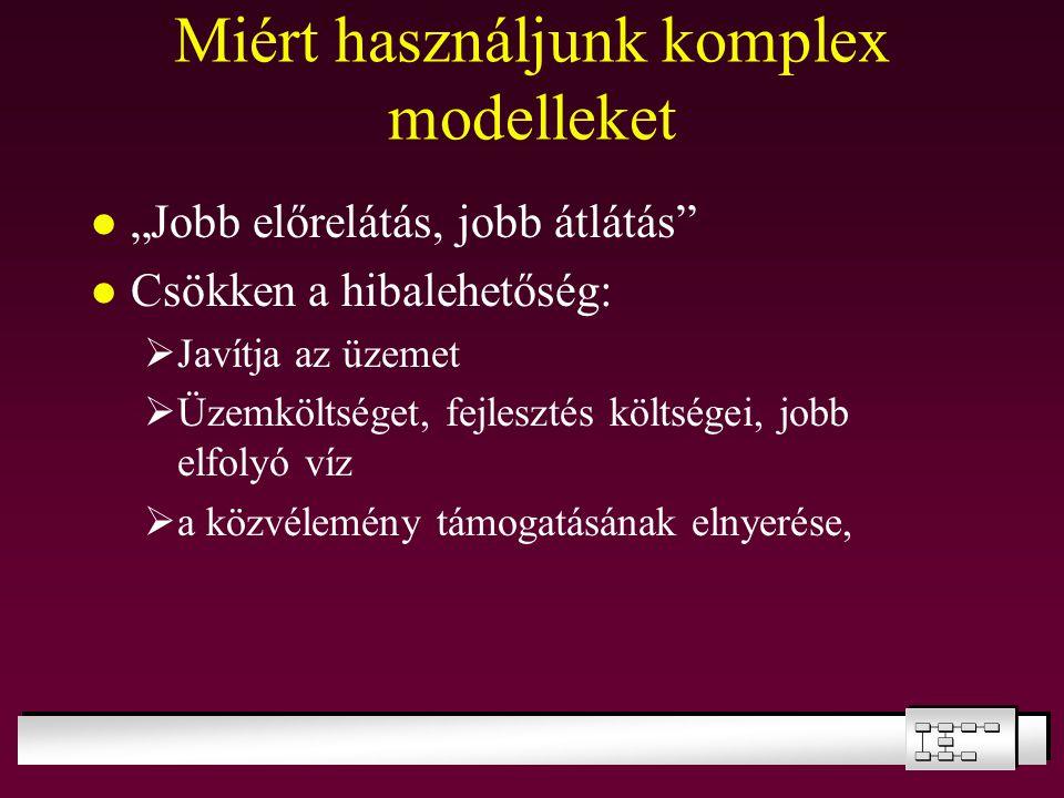 """Miért használjunk komplex modelleket """"Jobb előrelátás, jobb átlátás"""" Csökken a hibalehetőség:  Javítja az üzemet  Üzemköltséget, fejlesztés költsége"""