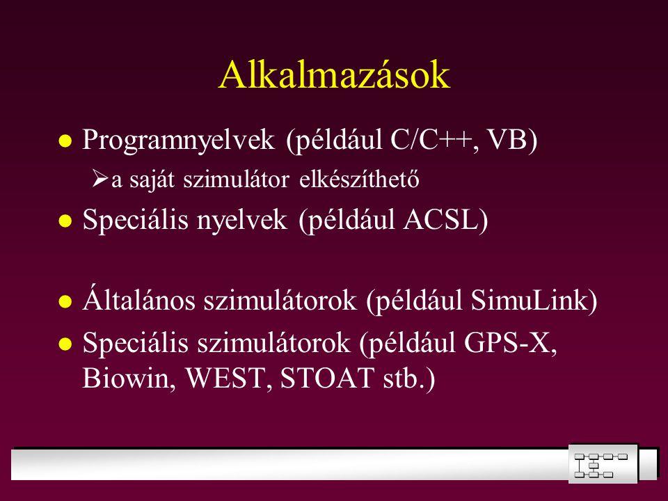 Alkalmazások Programnyelvek (például C/C++, VB)  a saját szimulátor elkészíthető Speciális nyelvek (például ACSL) Általános szimulátorok (például Sim