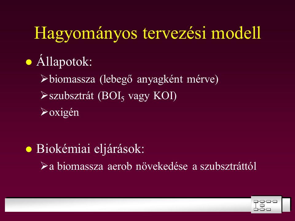 Hagyományos tervezési modell Állapotok:  biomassza (lebegő anyagként mérve)  szubsztrát (BOI 5 vagy KOI)  oxigén Biokémiai eljárások:  a biomassza