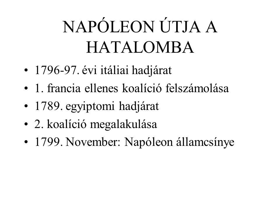 NAPÓLEON ÚTJA A HATALOMBA 1796-97. évi itáliai hadjárat 1. francia ellenes koalíció felszámolása 1789. egyiptomi hadjárat 2. koalíció megalakulása 179