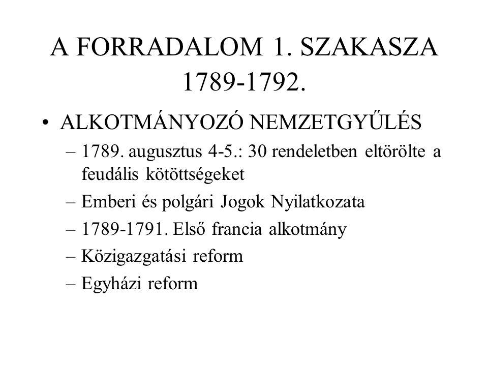 A FORRADALOM 1. SZAKASZA 1789-1792. ALKOTMÁNYOZÓ NEMZETGYŰLÉS –1789. augusztus 4-5.: 30 rendeletben eltörölte a feudális kötöttségeket –Emberi és polg