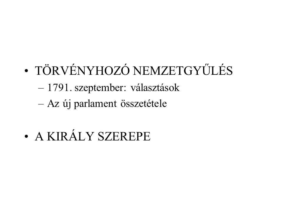 TÖRVÉNYHOZÓ NEMZETGYŰLÉS –1791. szeptember: választások –Az új parlament összetétele A KIRÁLY SZEREPE
