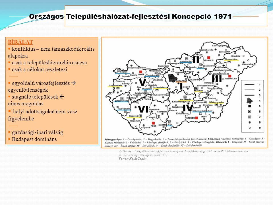 Országos Településhálózat-fejlesztési Koncepció 1971 BÍRÁLAT  konfliktus – nem támaszkodik reális alapokra  csak a településhierarchia csúcsa  csak