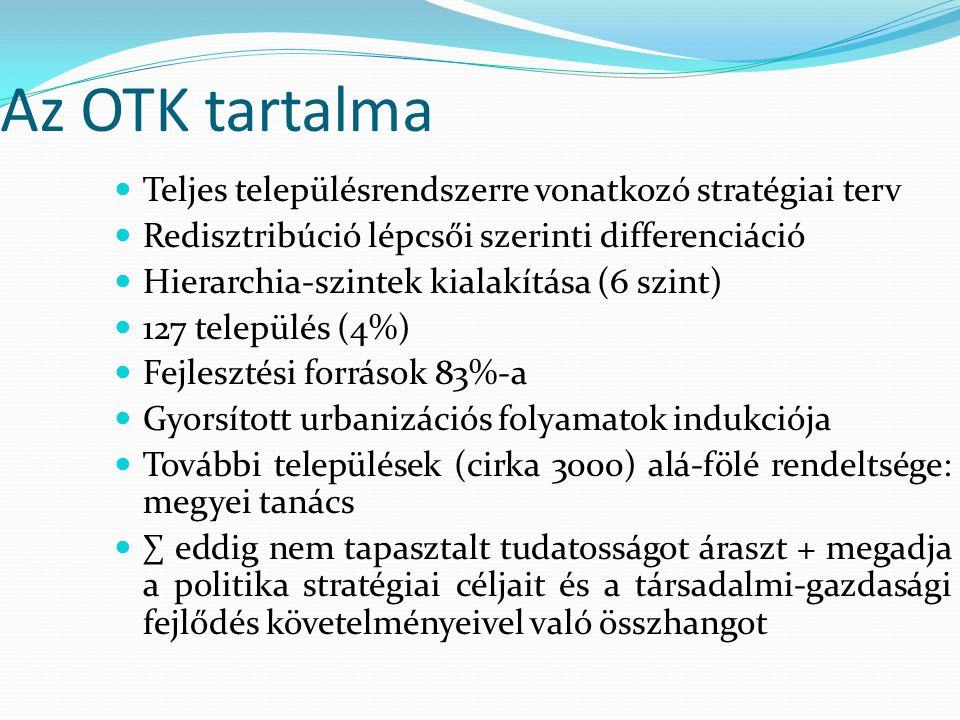 Az OTK tartalma Teljes településrendszerre vonatkozó stratégiai terv Redisztribúció lépcsői szerinti differenciáció Hierarchia-szintek kialakítása (6