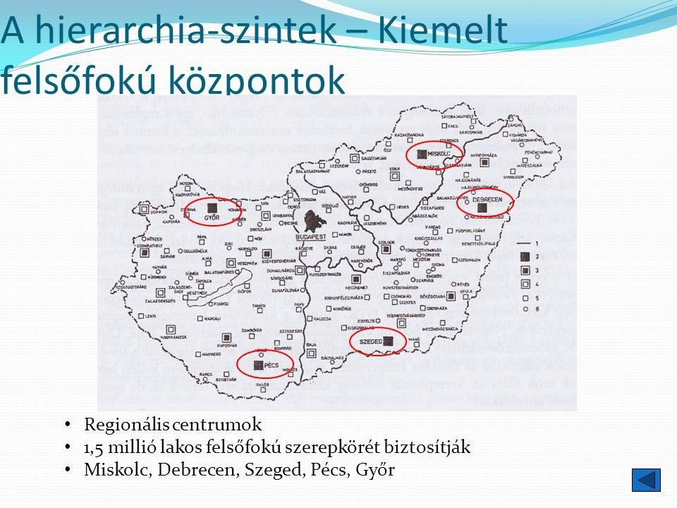 A hierarchia-szintek – Kiemelt felsőfokú központok Regionális centrumok 1,5 millió lakos felsőfokú szerepkörét biztosítják Miskolc, Debrecen, Szeged,