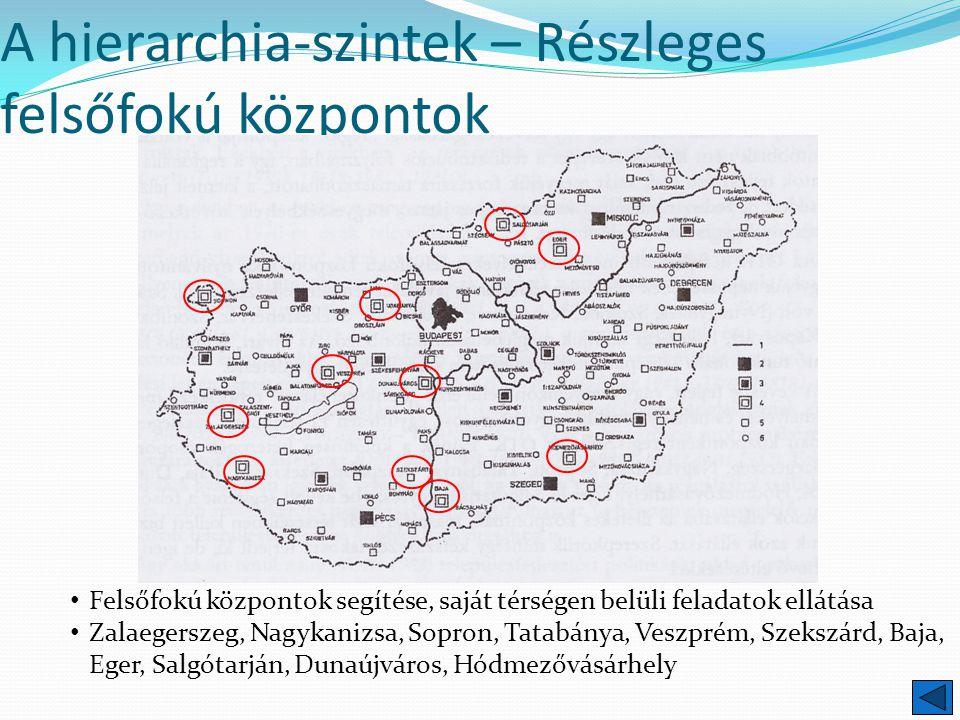 A hierarchia-szintek – Részleges felsőfokú központok Felsőfokú központok segítése, saját térségen belüli feladatok ellátása Zalaegerszeg, Nagykanizsa,