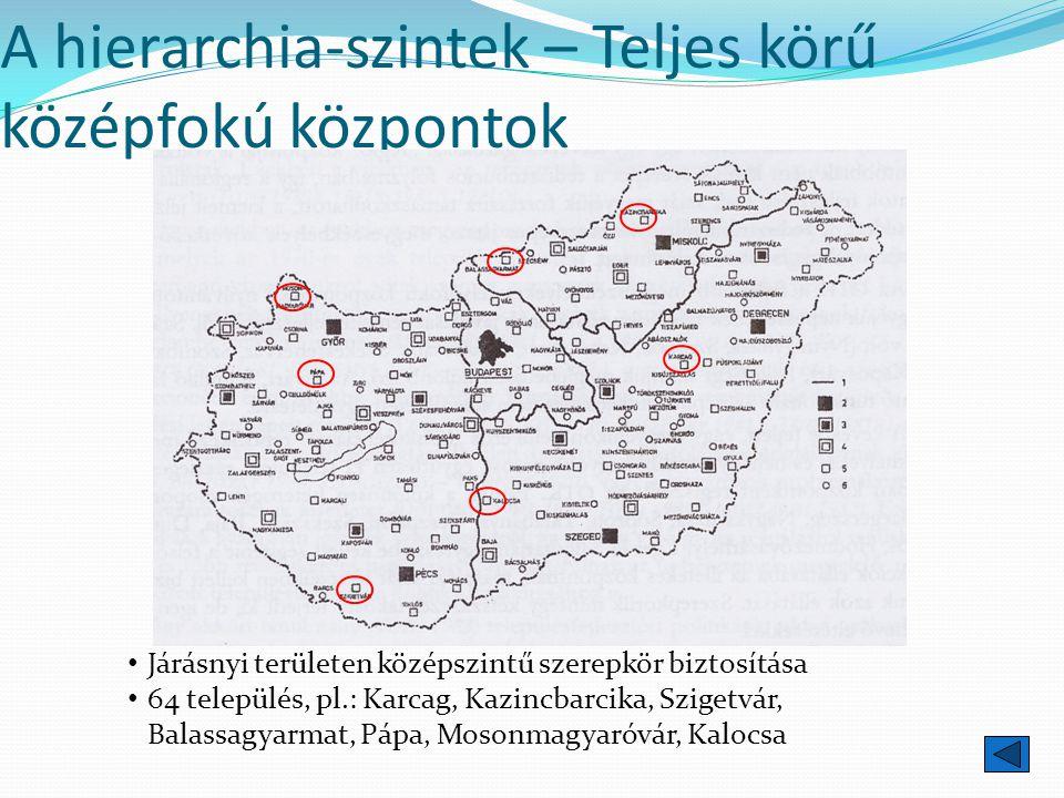 A hierarchia-szintek – Teljes körű középfokú központok Járásnyi területen középszintű szerepkör biztosítása 64 település, pl.: Karcag, Kazincbarcika,
