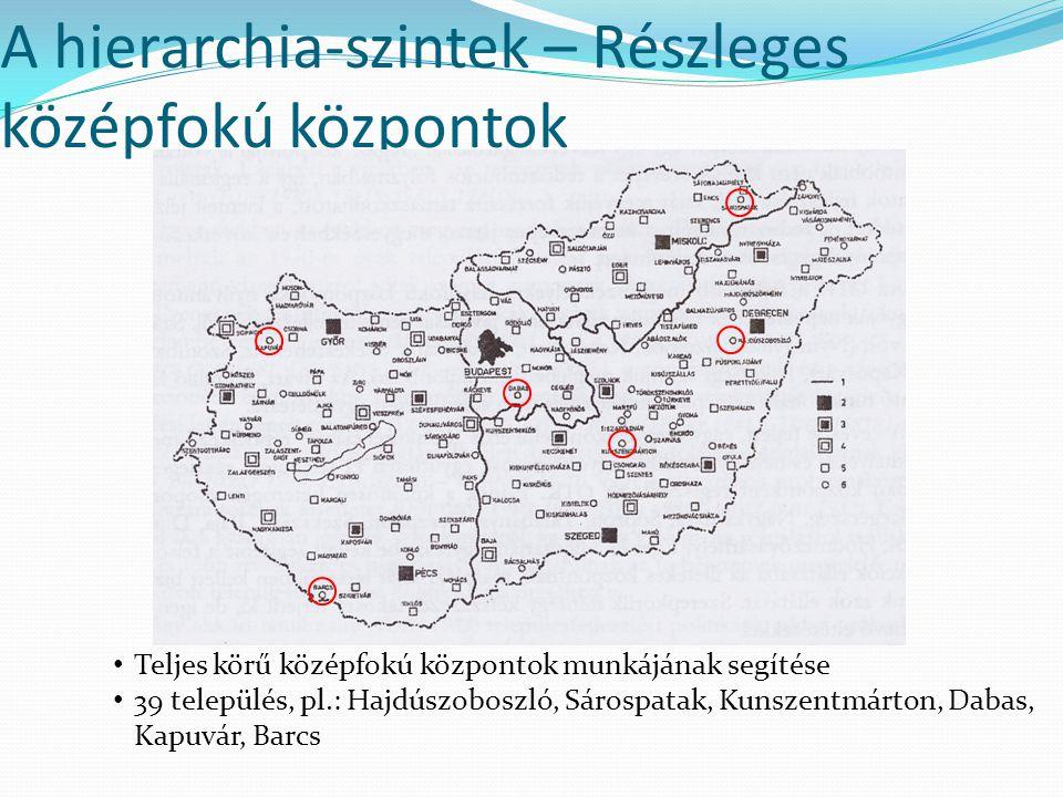 A hierarchia-szintek – Részleges középfokú központok Teljes körű középfokú központok munkájának segítése 39 település, pl.: Hajdúszoboszló, Sárospatak