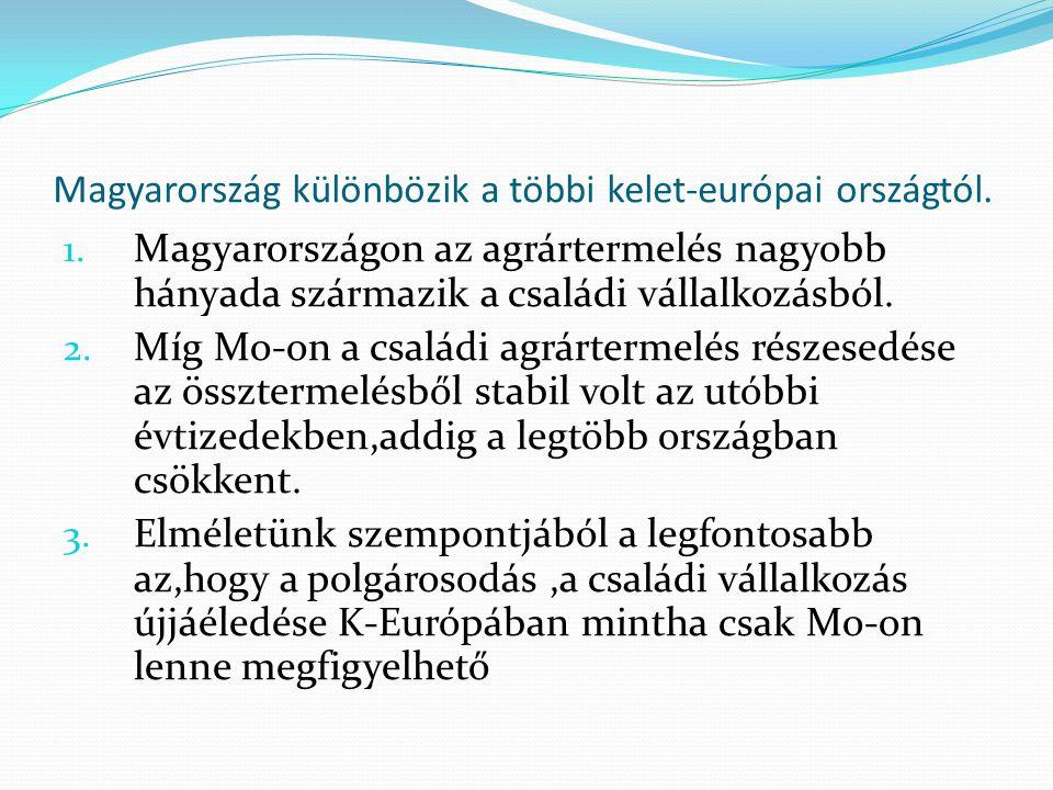 Magyarország különbözik a többi kelet-európai országtól. 1. Magyarországon az agrártermelés nagyobb hányada származik a családi vállalkozásból. 2. Míg