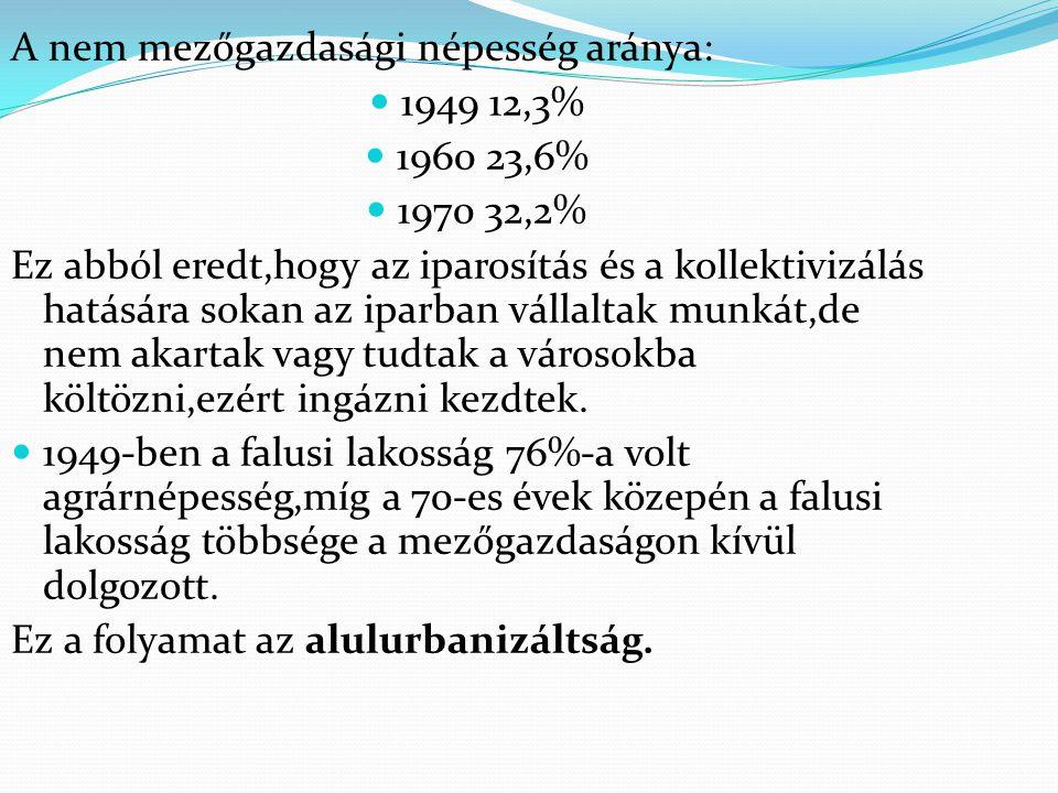 A nem mezőgazdasági népesség aránya: 1949 12,3% 1960 23,6% 1970 32,2% Ez abból eredt,hogy az iparosítás és a kollektivizálás hatására sokan az iparban