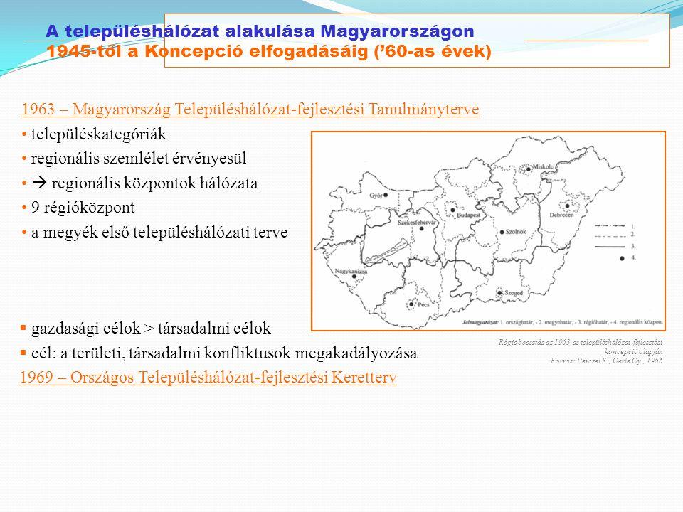 A településhálózat alakulása Magyarországon 1945-től a Koncepció elfogadásáig ('60-as évek)  gazdasági célok > társadalmi célok  cél: a területi, tá
