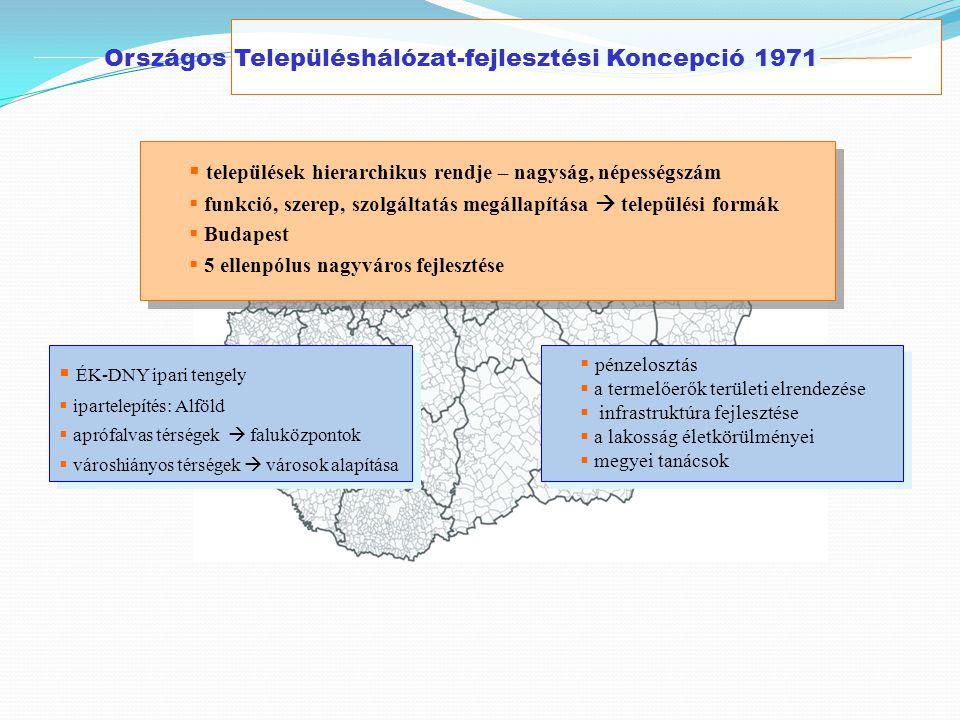 Országos Településhálózat-fejlesztési Koncepció 1971  települések hierarchikus rendje – nagyság, népességszám  funkció, szerep, szolgáltatás megálla