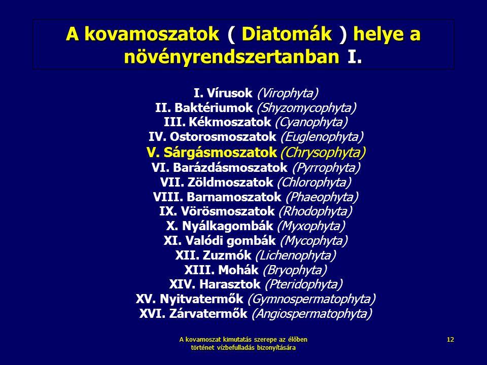 A kovamoszat kimutatás szerepe az élőben történet vízbefulladás bizonyítására 12 A kovamoszatok ( Diatomák ) helye a növényrendszertanban I. I. Víruso