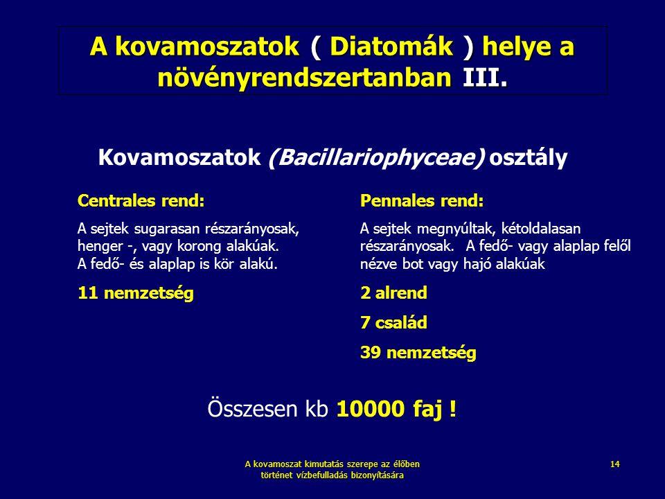 A kovamoszat kimutatás szerepe az élőben történet vízbefulladás bizonyítására 14 A kovamoszatok ( Diatomák ) helye a növényrendszertanban III. Kovamos