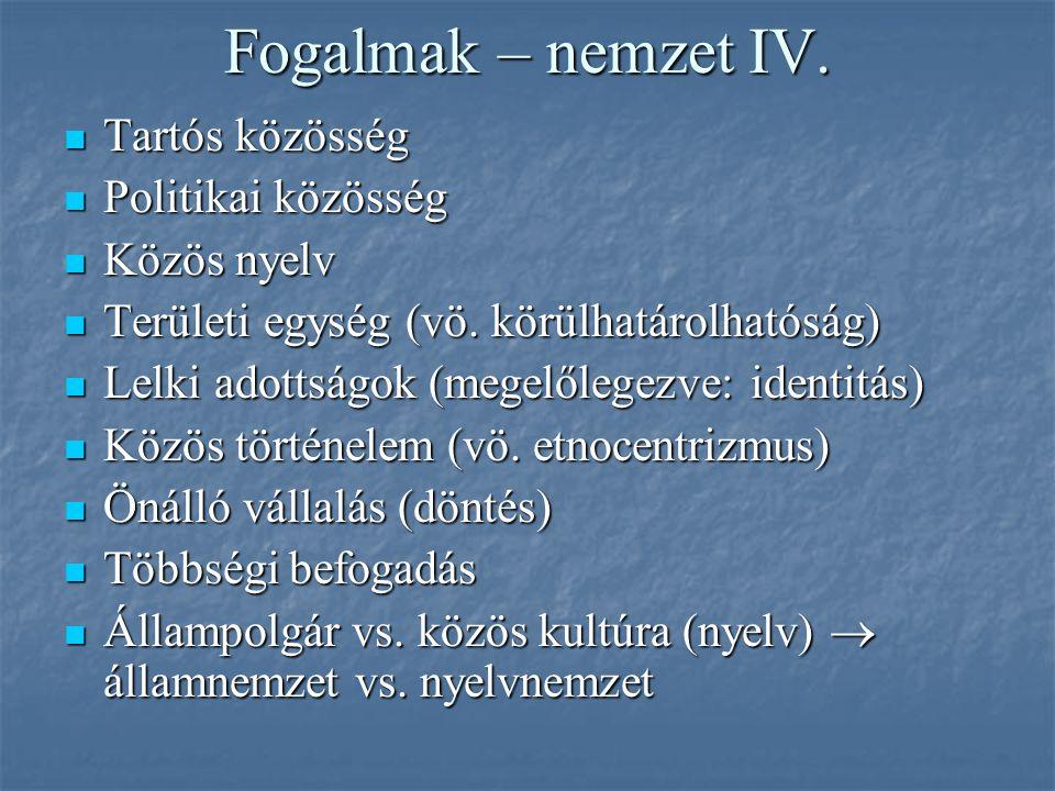 Fogalmak – nemzet IV. Tartós közösség Tartós közösség Politikai közösség Politikai közösség Közös nyelv Közös nyelv Területi egység (vö. körülhatárolh