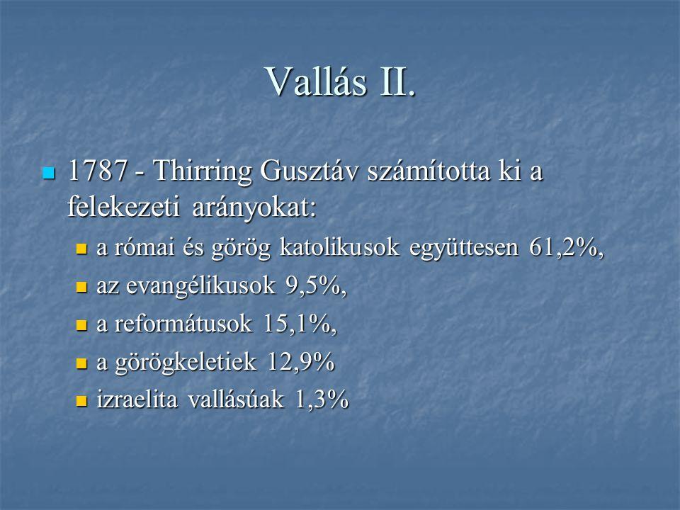 Vallás II. 1787 - Thirring Gusztáv számította ki a felekezeti arányokat: 1787 - Thirring Gusztáv számította ki a felekezeti arányokat: a római és görö