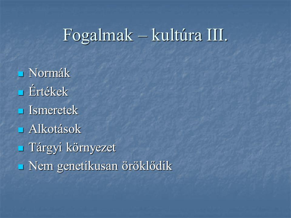 Fogalmak – kultúra III. Normák Normák Értékek Értékek Ismeretek Ismeretek Alkotások Alkotások Tárgyi környezet Tárgyi környezet Nem genetikusan öröklő