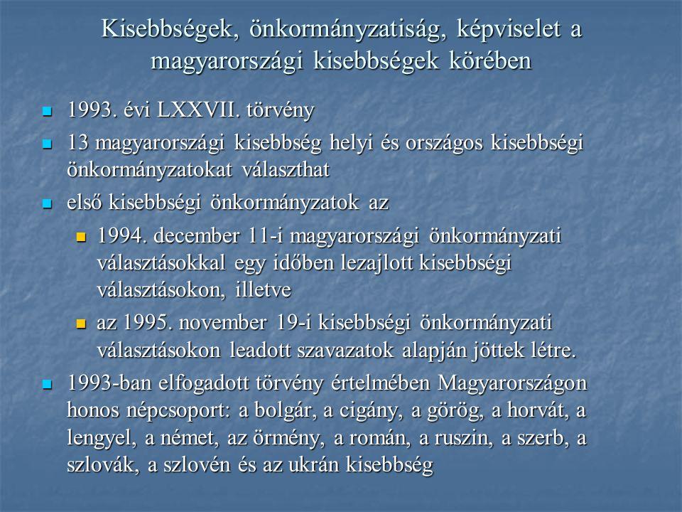 Kisebbségek, önkormányzatiság, képviselet a magyarországi kisebbségek körében 1993. évi LXXVII. törvény 1993. évi LXXVII. törvény 13 magyarországi kis