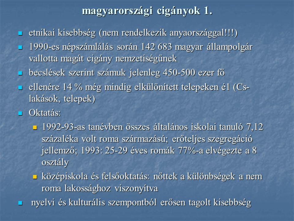 magyarországi cigányok 1. etnikai kisebbség (nem rendelkezik anyaországgal!!!) etnikai kisebbség (nem rendelkezik anyaországgal!!!) 1990-es népszámlál