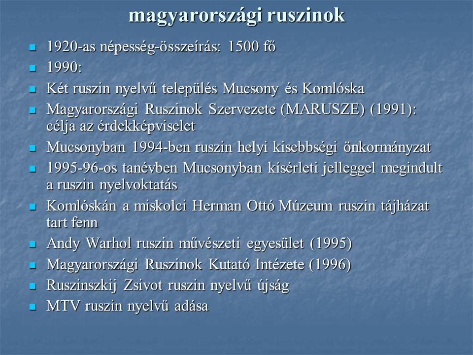 magyarországi ruszinok 1920-as népesség-összeírás: 1500 fő 1920-as népesség-összeírás: 1500 fő 1990: 1990: Két ruszin nyelvű település Mucsony és Koml