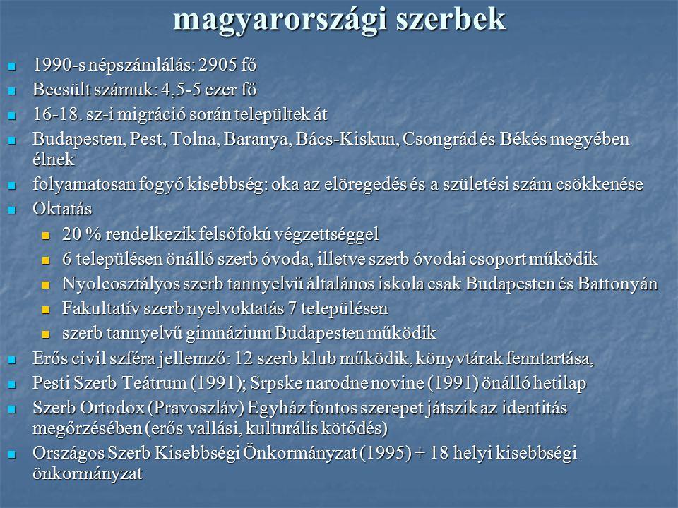 magyarországi szerbek 1990-s népszámlálás: 2905 fő 1990-s népszámlálás: 2905 fő Becsült számuk: 4,5-5 ezer fő Becsült számuk: 4,5-5 ezer fő 16-18. sz-