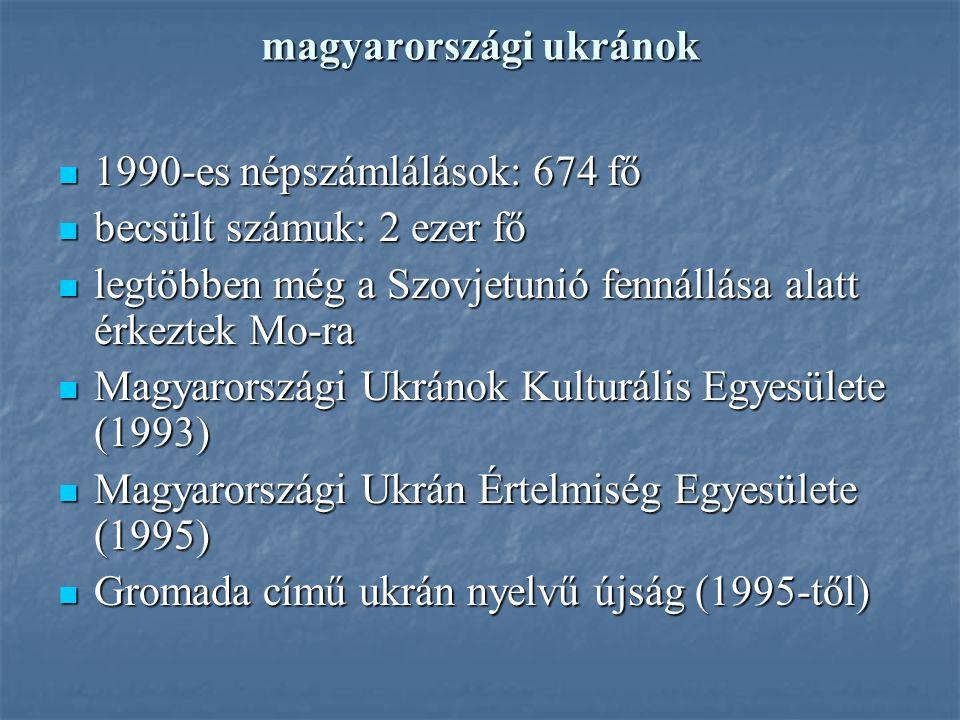 magyarországi ukránok 1990-es népszámlálások: 674 fő 1990-es népszámlálások: 674 fő becsült számuk: 2 ezer fő becsült számuk: 2 ezer fő legtöbben még