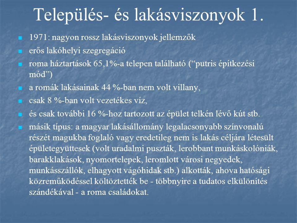 """Település- és lakásviszonyok 1. 1971: nagyon rossz lakásviszonyok jellemzők erős lakóhelyi szegregáció roma háztartások 65,1%-a telepen található (""""pu"""