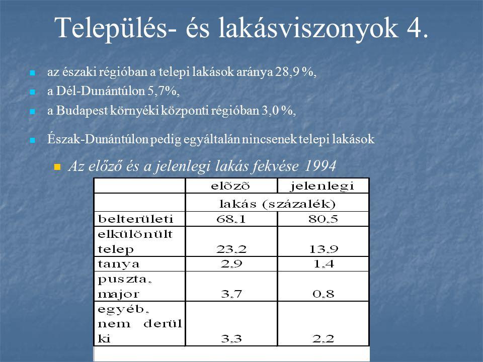 Település- és lakásviszonyok 4. az északi régióban a telepi lakások aránya 28,9 %, a Dél-Dunántúlon 5,7%, a Budapest környéki központi régióban 3,0 %,