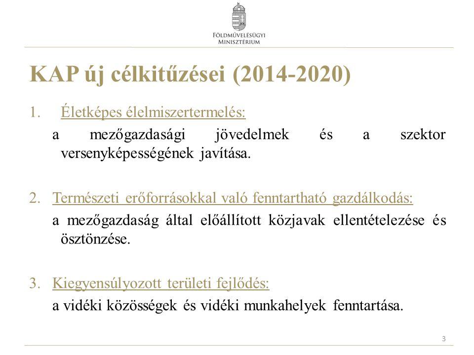 A 2014-2020 közötti többéves pénzügyi tervről szóló megállapodás főbb számai 4 Mrd €2007-2013 Mrd €2014-2020 Mrd €Változás Mrd €Változás (%) EU teljes költségvetés 994960-3497 KAP költségvetés 421373-4889 Közvetlen támogatások (és piaci intézkedések) 319278-4187 Vidékfejlesztés 9885-1387 Magyarországra jutó KAP támogatás 10,512,31,9118 Magyarország részesedése a KAP támogatásokból (%) 2,363,190,83135 Magyarország közvetlen támogatási allokációja 6,68,92,3135 Magyarország vidékfejlesztési allokációja 3,93,4-0,587
