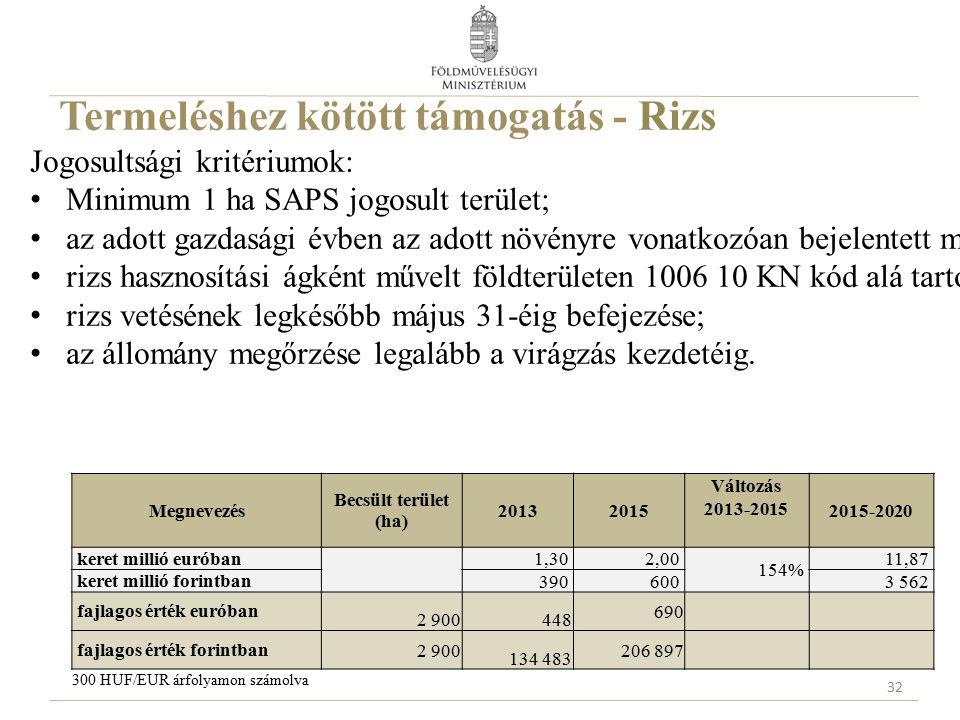Termeléshez kötött támogatás - Rizs Jogosultsági kritériumok: Minimum 1 ha SAPS jogosult terület; az adott gazdasági évben az adott növényre vonatkozó