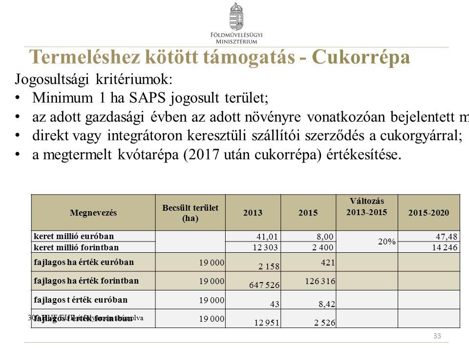 Termeléshez kötött támogatás - Cukorrépa Jogosultsági kritériumok: Minimum 1 ha SAPS jogosult terület; az adott gazdasági évben az adott növényre vonatkozóan bejelentett művelés; direkt vagy integrátoron keresztüli szállítói szerződés a cukorgyárral; a megtermelt kvótarépa (2017 után cukorrépa) értékesítése.