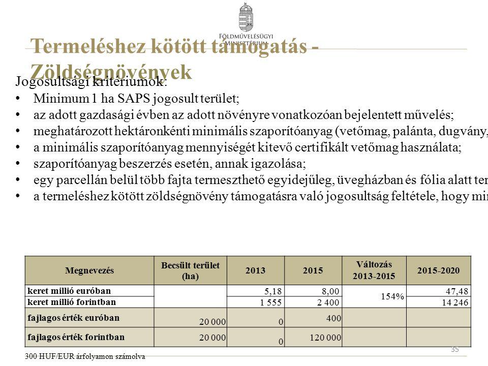 Termeléshez kötött támogatás - Zöldségnövények Jogosultsági kritériumok: Minimum 1 ha SAPS jogosult terület; az adott gazdasági évben az adott növényr